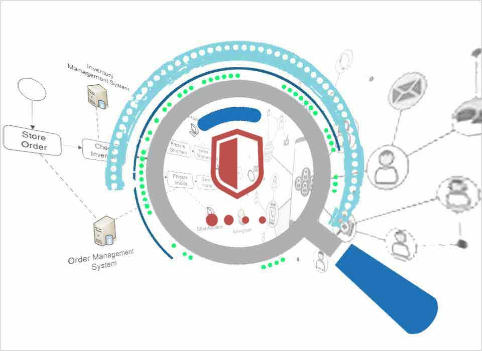 امنیت در نرم افزار CRM