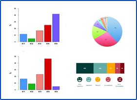 نرم افزار CRM مدیریت ارتباط با مشتریان