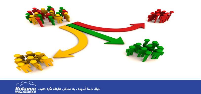Value chain in CRM زنجیره ارزش
