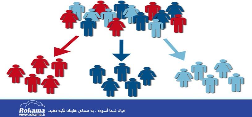 Customer and market classification مشتری