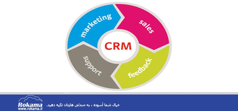 معنی و مفهوم مدیریت ارتباط با مشتری چیست؟
