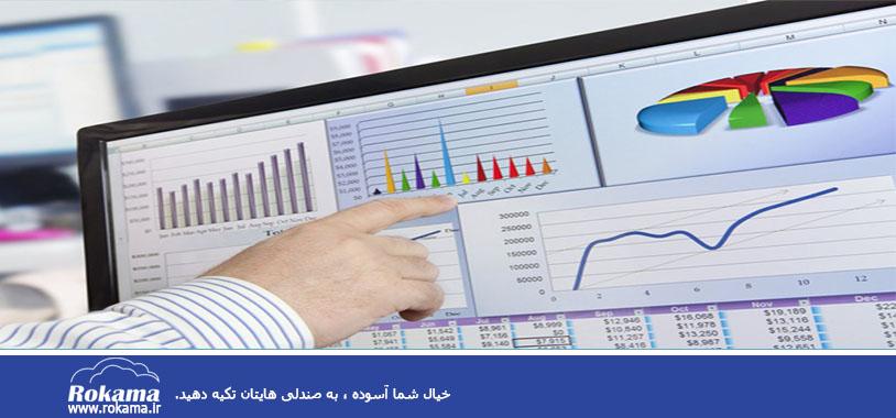 سی آر ام | Predict customer behavior with CRM پیش بینی با نرم افزار CRM | مدیریت ارتباط با مشتری