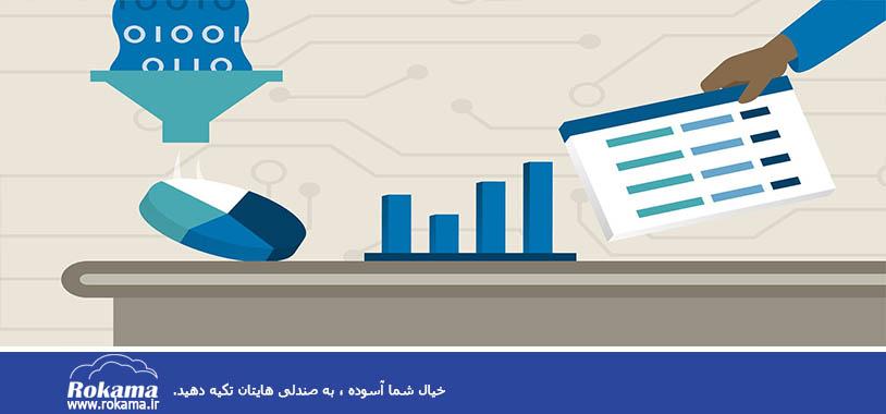 سامانه مدیریت ارتباط با مشتری