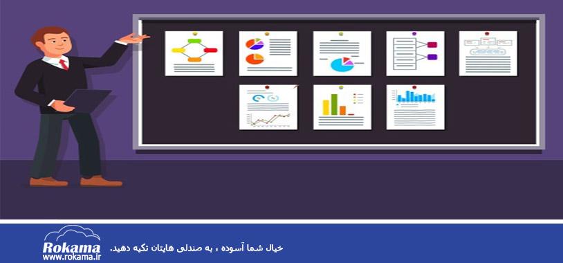 قابلیت های نرم افزار CRM برای گزارش گیری