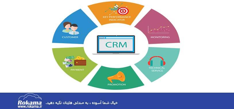 کاربردهای نرم افزار CRM رکاما برای مدیریت